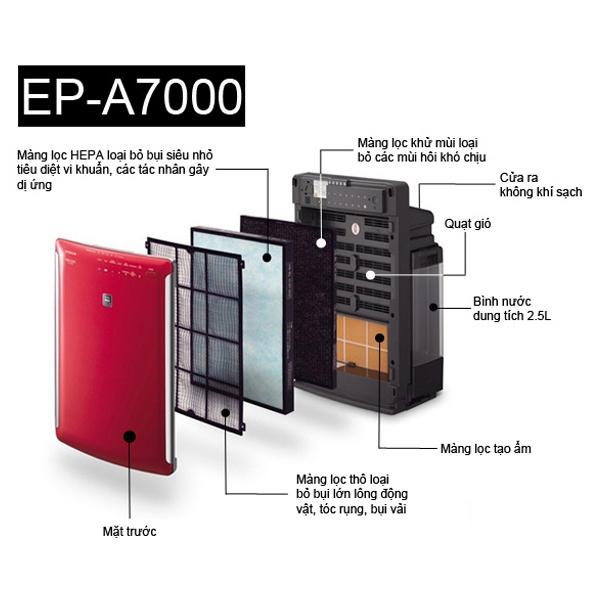 EP-A7000 (1)
